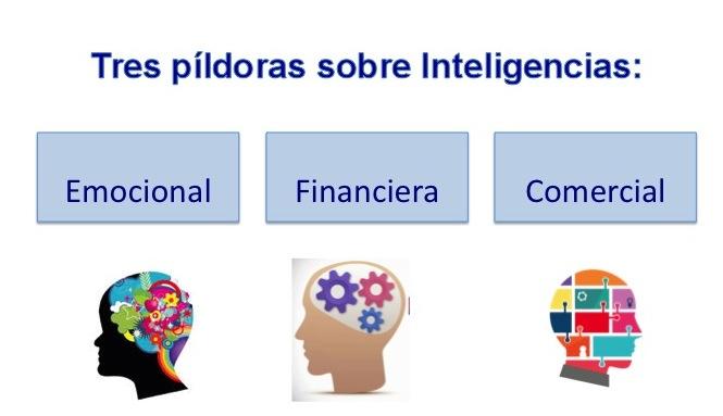 Tres píldoras de reflexión sobre Inteligencias: emocional, financiera y comercial para mejorar tu empresa  y tu vida. Más 5 Tips para mejorar tu Gestión del tiempo (en formato vídeo)