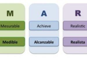 """La importancia de especificar los objetivos para conseguirlos. Módulo 1 y 2 de regalo del curso """"Aprender a establecer y conseguir objetivos"""""""